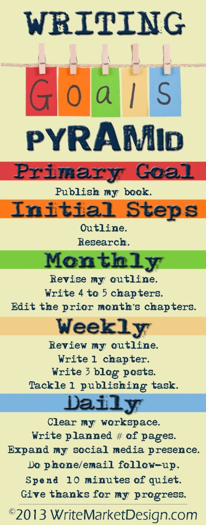 writing goal pyramid
